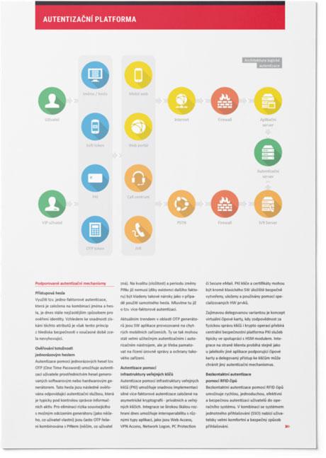 urviho-portfolio-firemni-identita-sefira-02-produktovy-list
